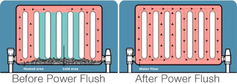 before-after-power-flush